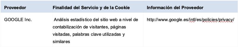 cookies terceros